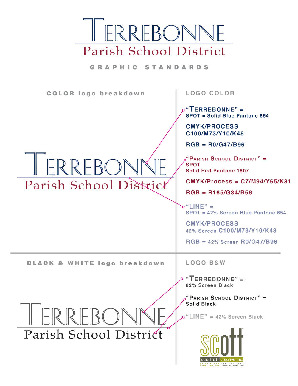 Terrebonne Parish School District Branding Guide